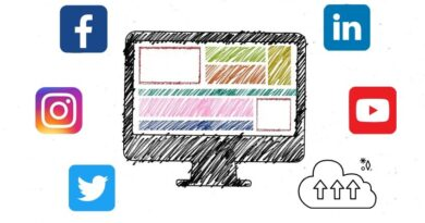 bildstorlekar sociala medier