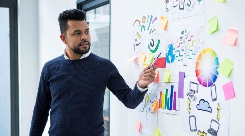 Affärsutveckling genom varumärket Information, modeller och tips inom marknadsföring